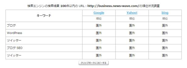 検索エンジン一括順位チェック-結果-01